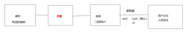 https://cdn.o4g.cn/blog/img/2021/07/28/32949333be9c7.png