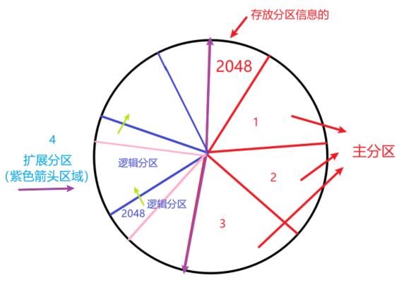 image-20210731174857800